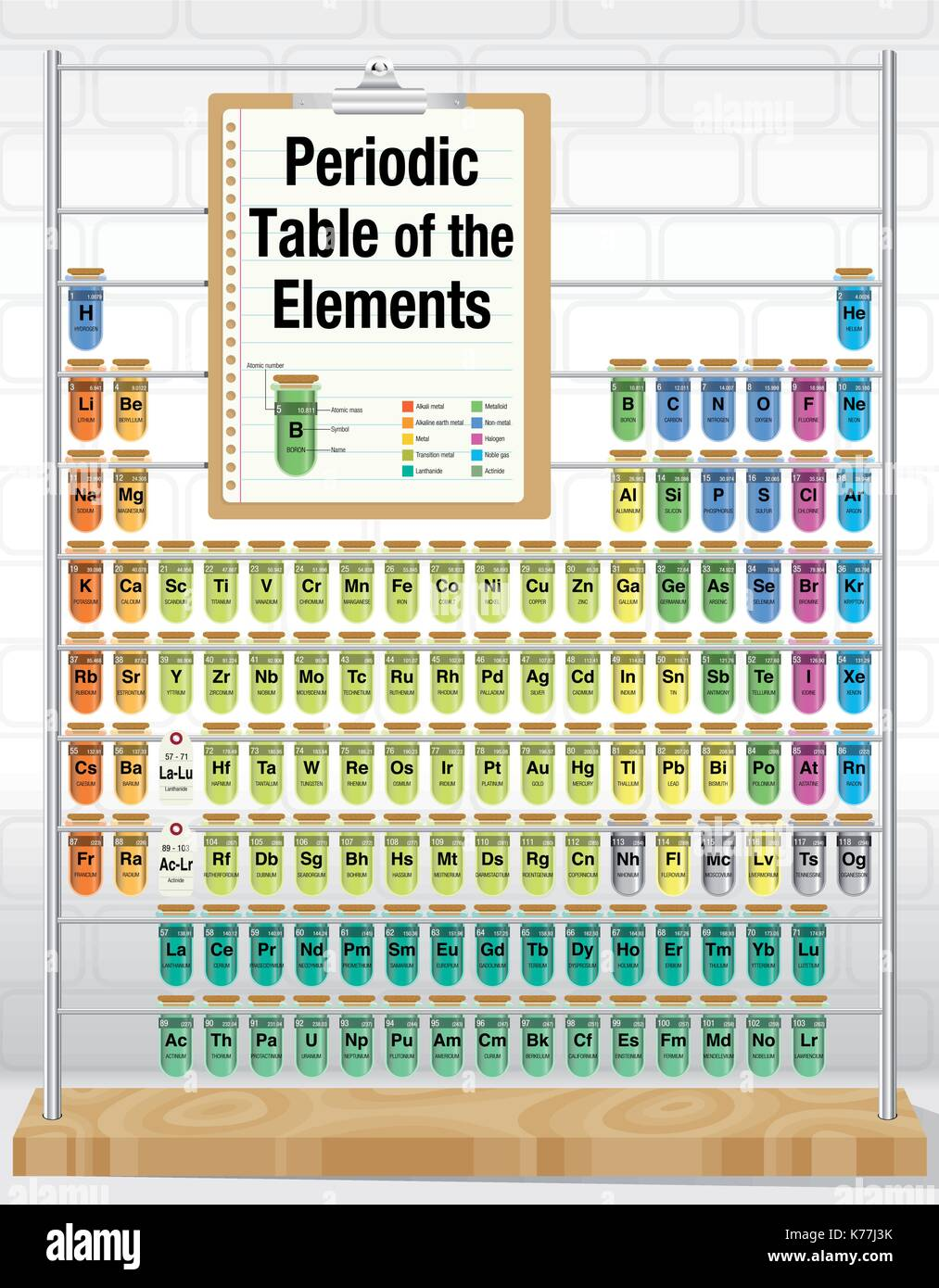 Periodic table of the elements consisting of test tubes with the periodic table of the elements consisting of test tubes with the names and number of each element with the 4 new elements included by iupac urtaz Gallery