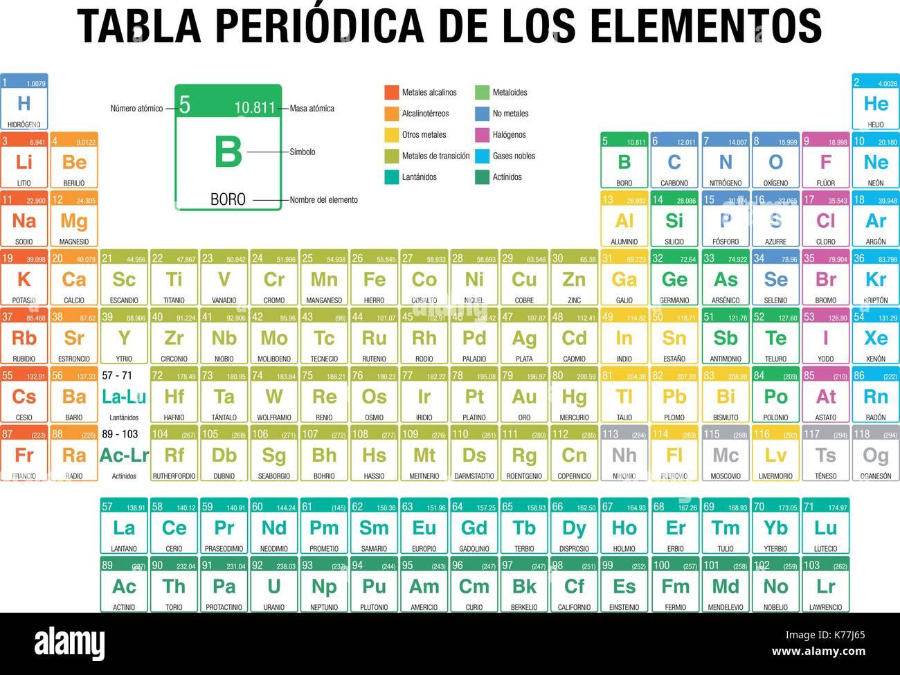 Tabla vector vectors stock photos tabla vector vectors stock tabla periodica de los elementos periodic table of elements in spanish language with the urtaz Image collections