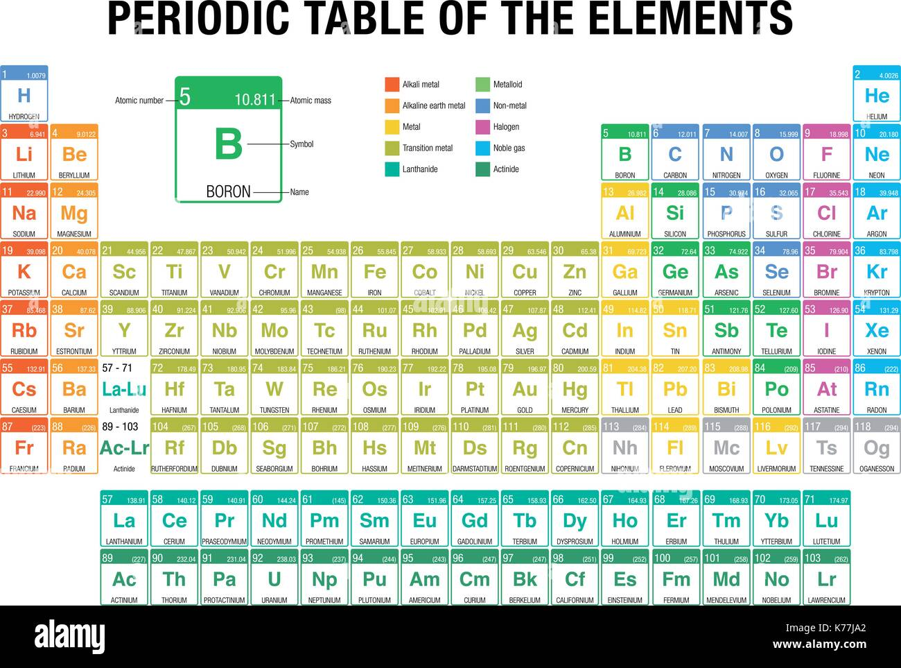 Periodic table of the elements with the 4 new elements included on periodic table of the elements with the 4 new elements included on november 28 2016 by the iupac gamestrikefo Images
