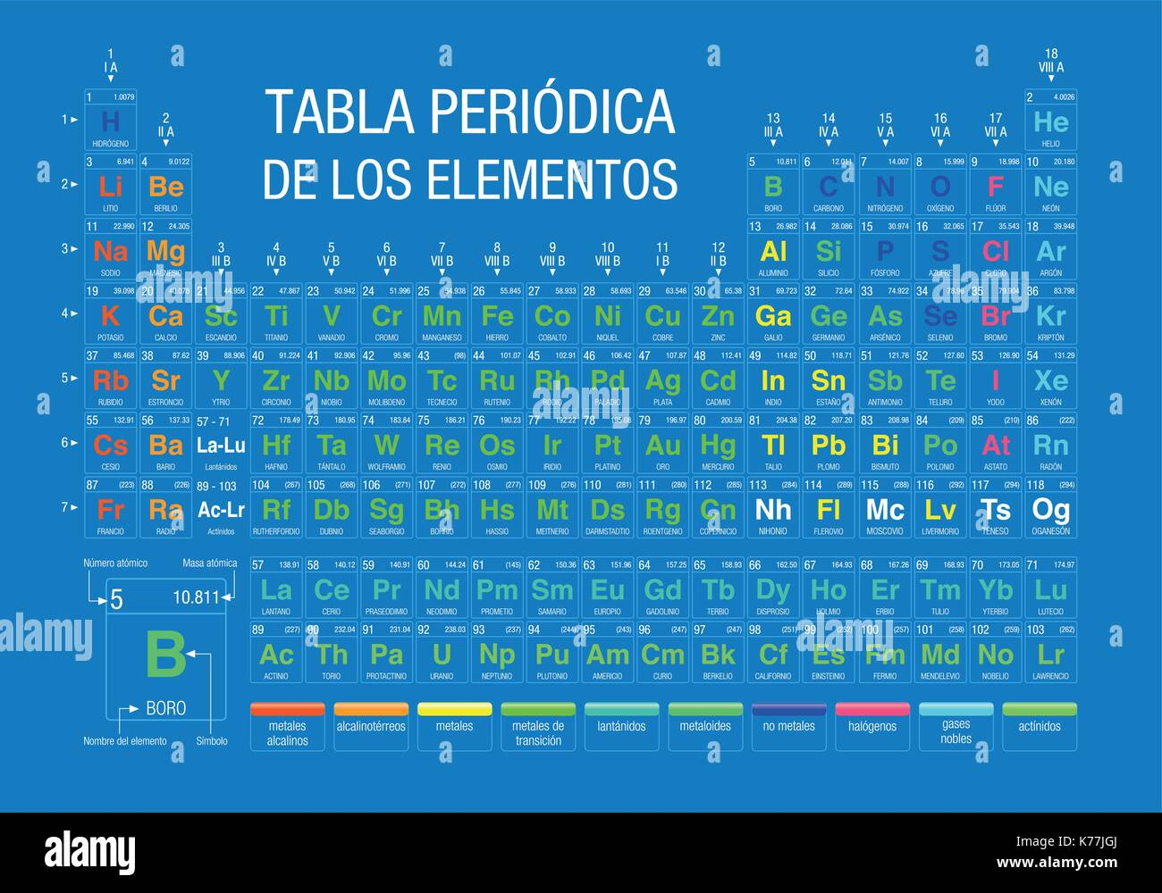 Tabla periodica de los elementos periodic table of elements in tabla periodica de los elementos periodic table of elements in spanish language on blue background with the 4 new elements included urtaz Gallery