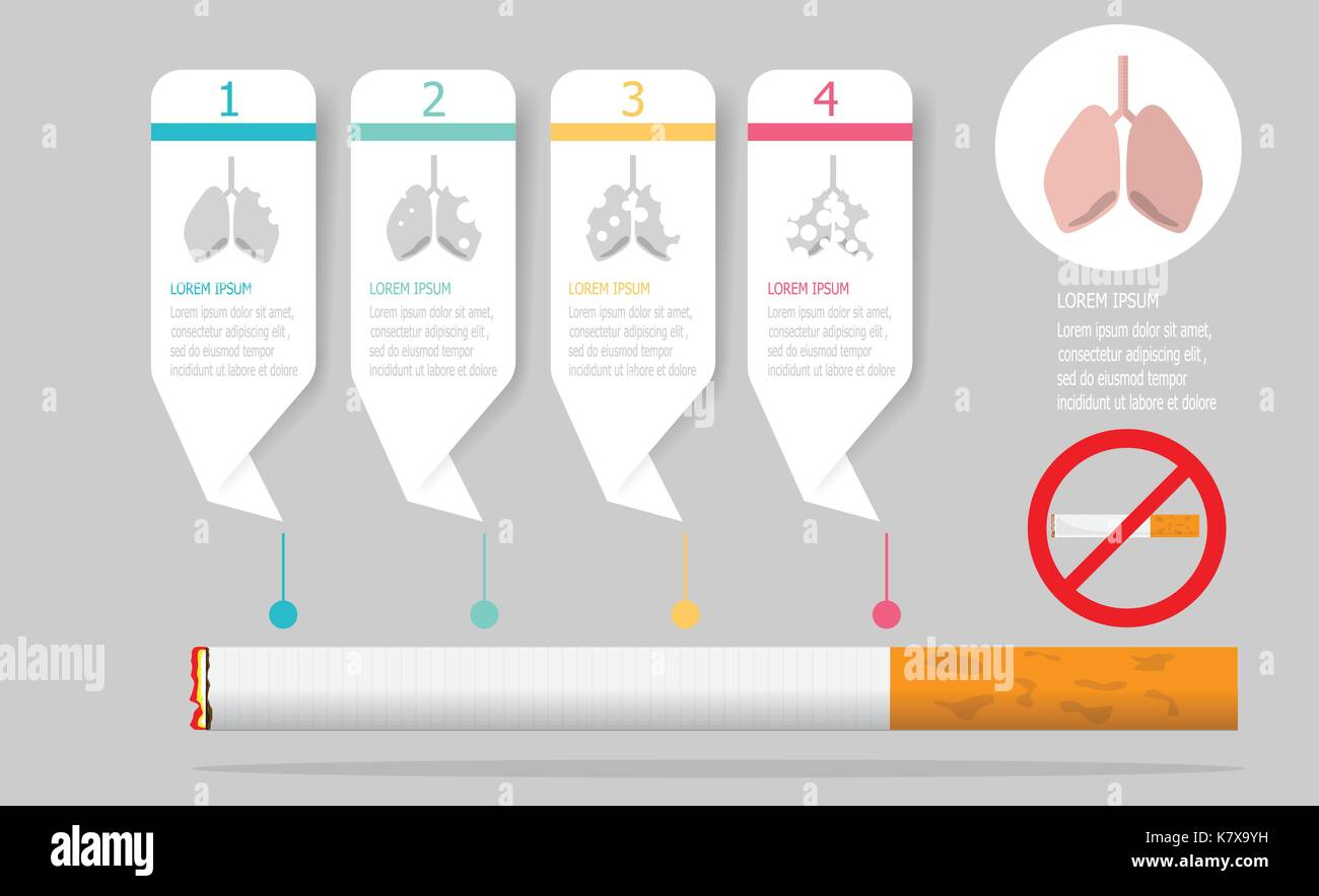 timeline infographic of lung destroyed form tobacco no smoking