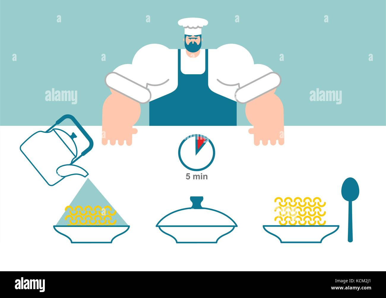 noodles cooking instruction  chef directions instant noodles  step by step  food instruction  recipe for products  ingredients  vector illustration