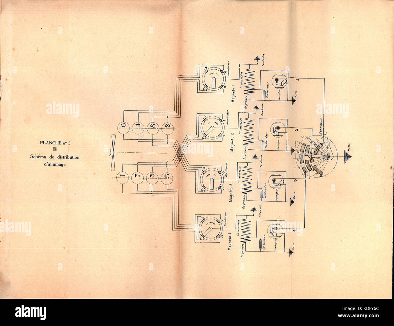 Wiring Diagram Stock Photos Images Alamy Multiple Outlet Ceiling Rose Free Download Diagrams Renault 190hp Drawing5 Image