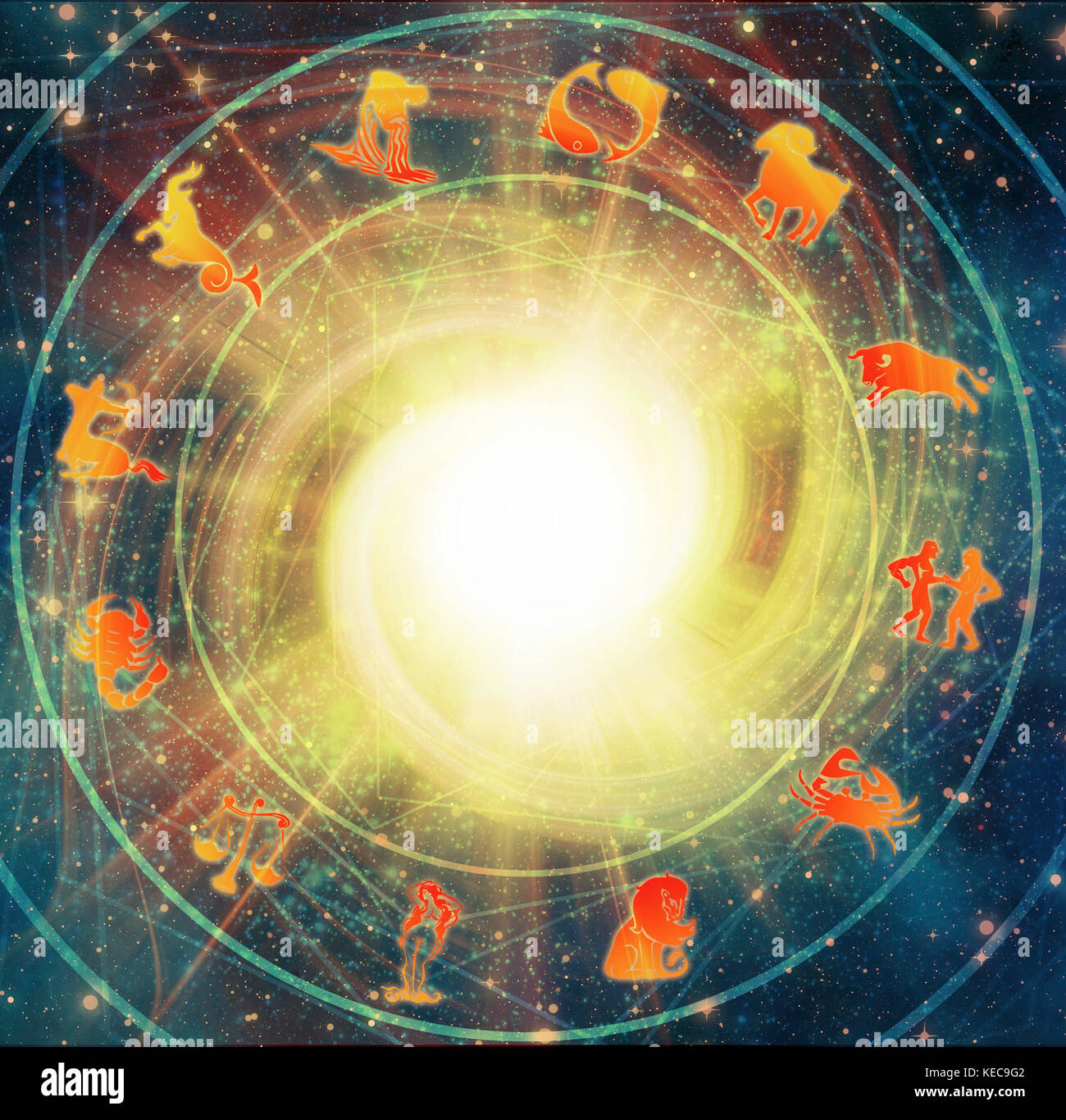 Astrology Chart With All The Signs Of Zodiac