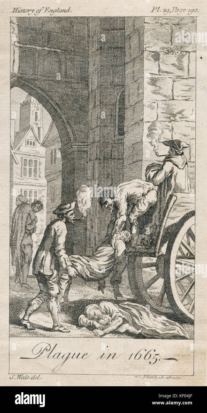 an analysis of the great plague of london More detailed discussion of the great plague of 1665 for 'historical outline of restoration and eighteenth-century british literature.