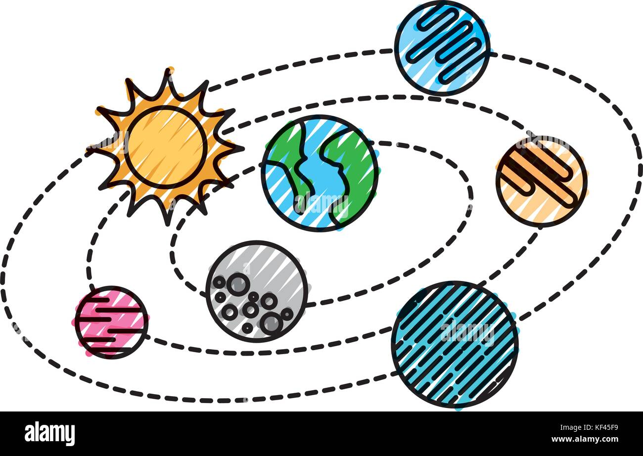 solar system with planets and sun orbit science astronomy space rh alamy com astronomical clipart astronomy clipart