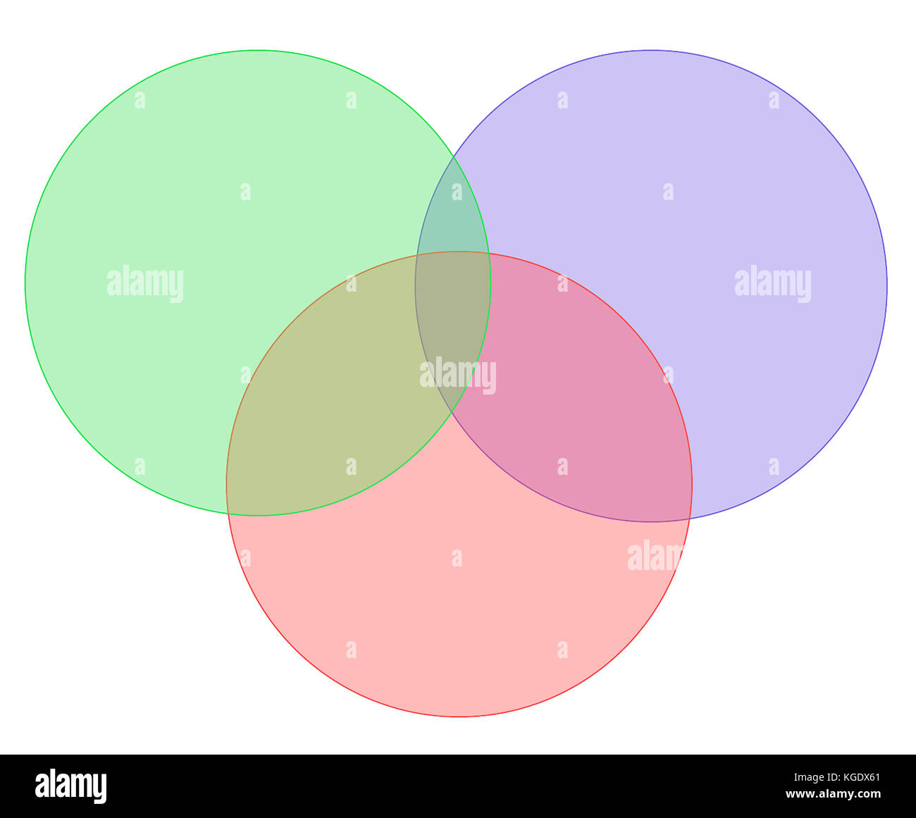 3 colored venn diagram on white background stock photo royalty 3 colored venn diagram on white background pooptronica Choice Image