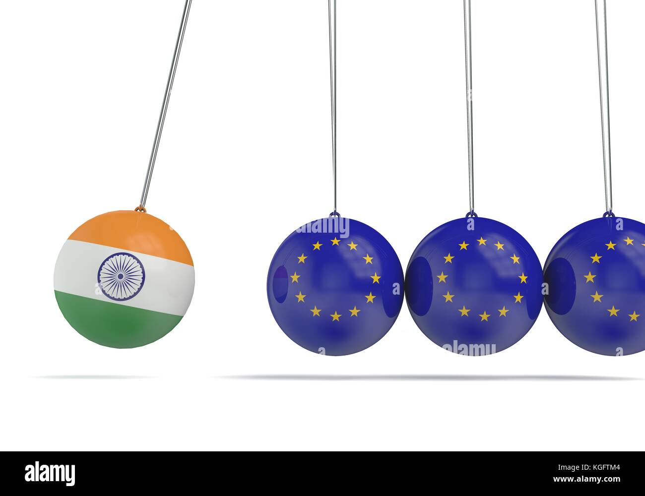 india and european union political relationship