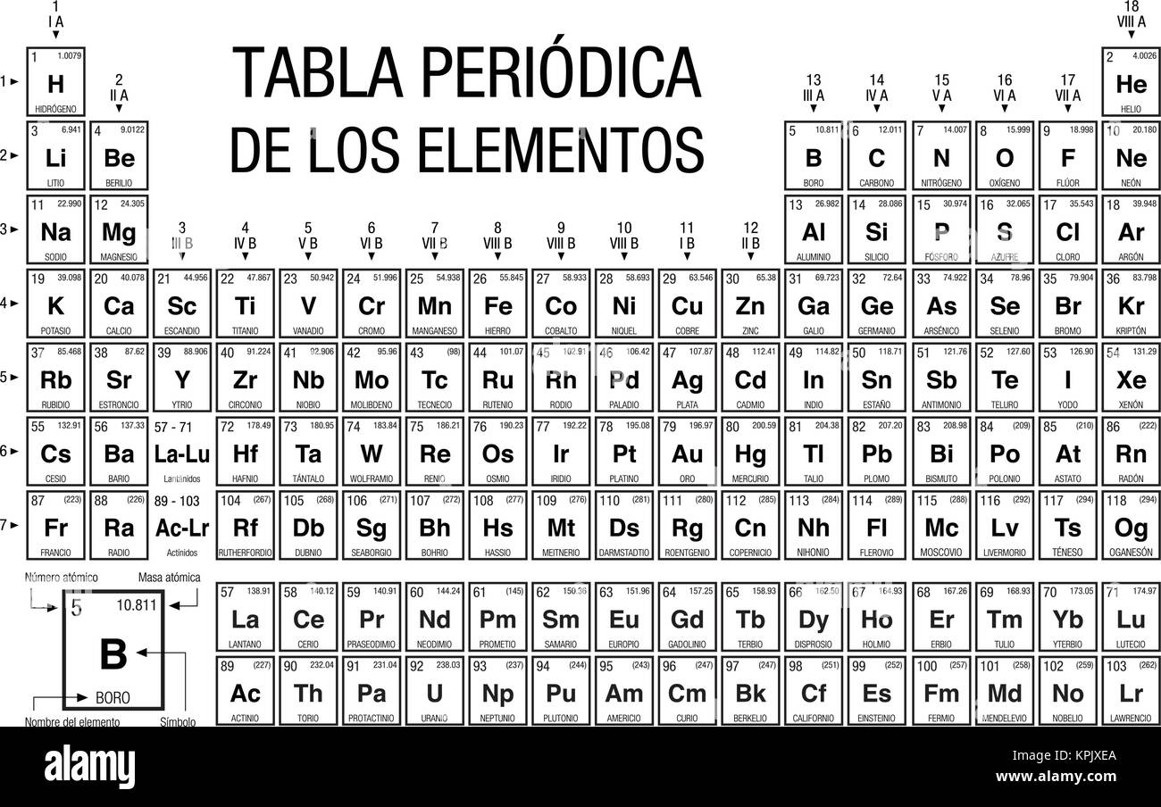 Tabla periodica de los elementos periodic table of elements in tabla periodica de los elementos periodic table of elements in spanish language black and white with the 4 new elements included on november 28 20 urtaz Gallery