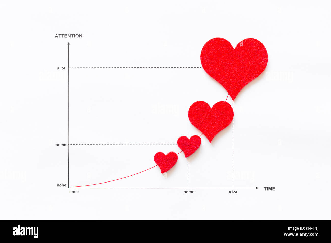 analysis love The aim of this study was to describe a novel extended dynamical love model  with the external environments of the love story of romeo and.