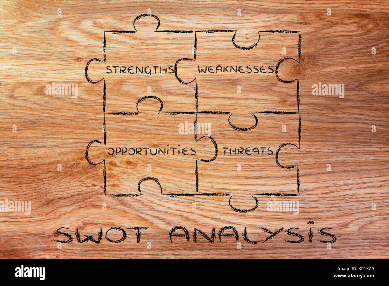 Swot Analysis Guide Essay