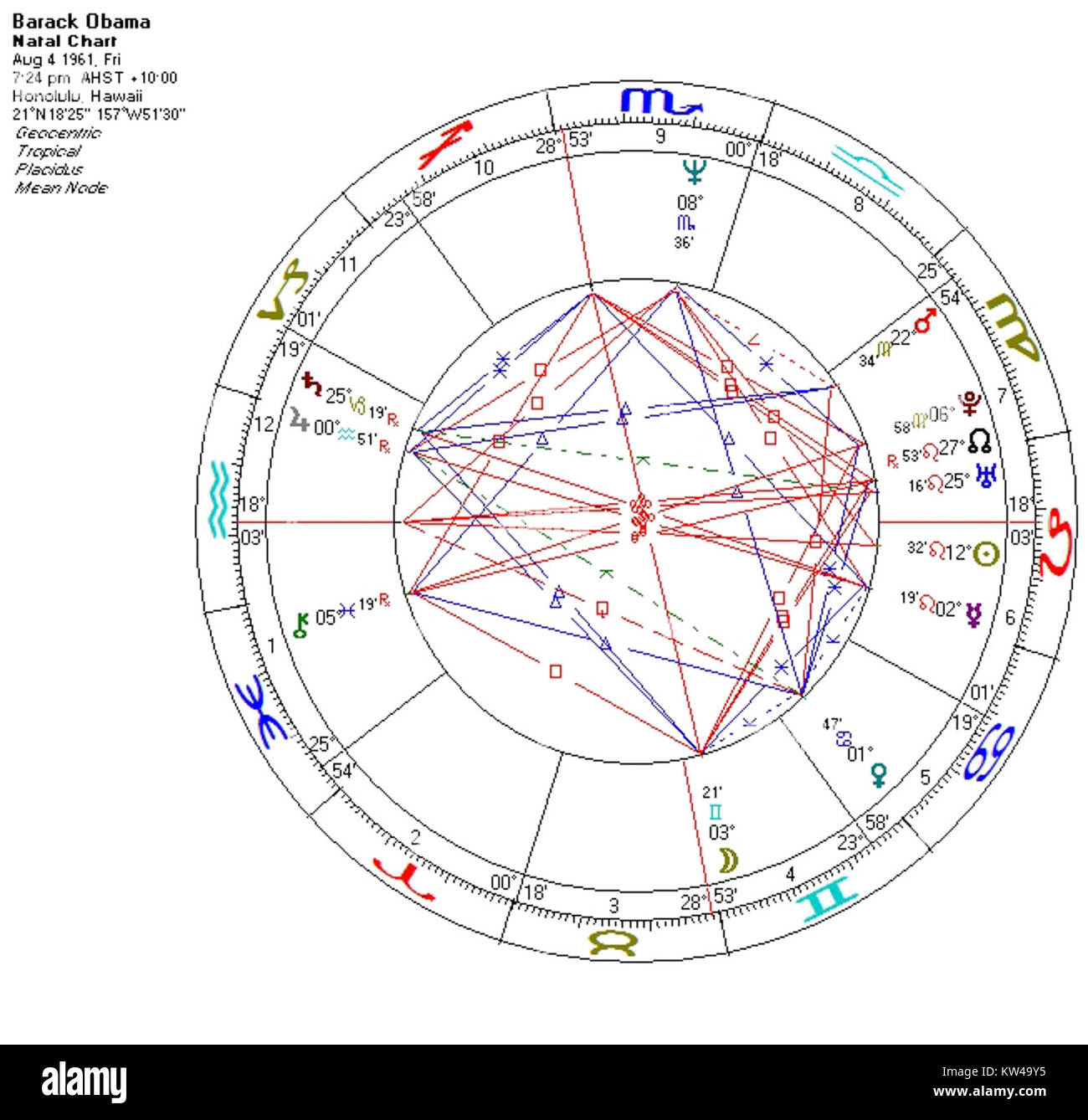 Birth chart for free choice image free any chart examples free online natal chart image collections free any chart examples natal chart predictions free choice image nvjuhfo Choice Image