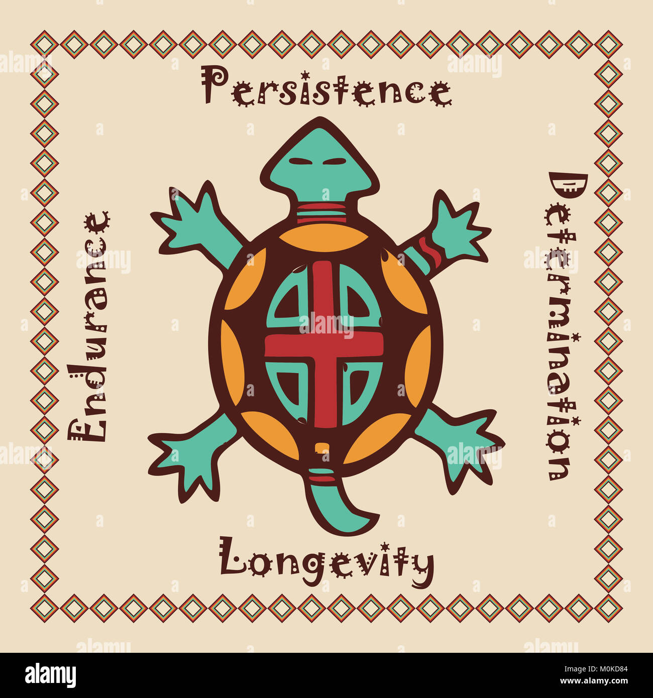 Turtle Animal Spirit And Some Of Its Symbolic Meanings Graphic