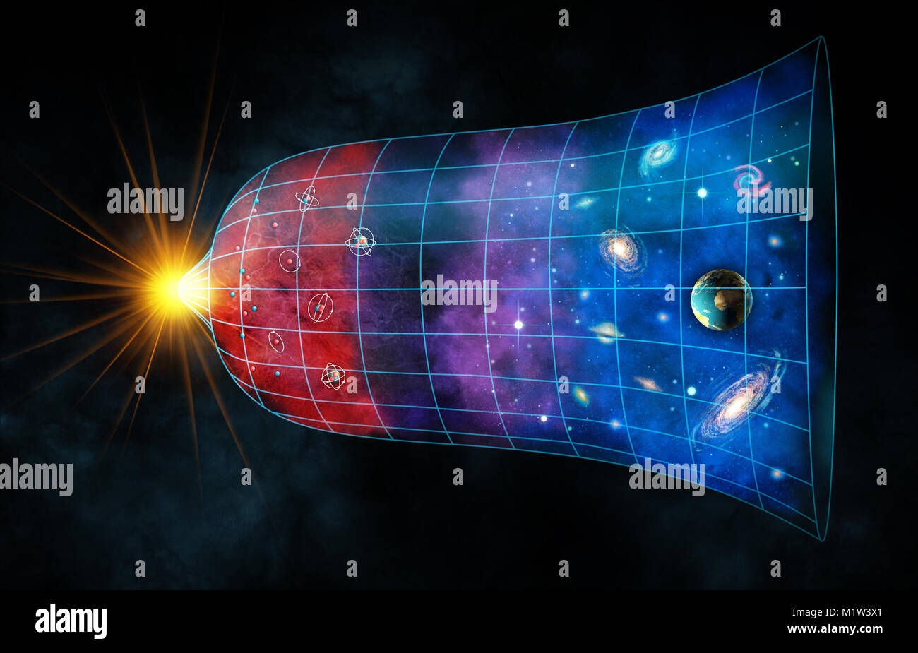 Logica si intuitia  - Pagina 5 The-expansion-of-the-universe-from-the-big-bang-to-the-present-digital-M1W3X1