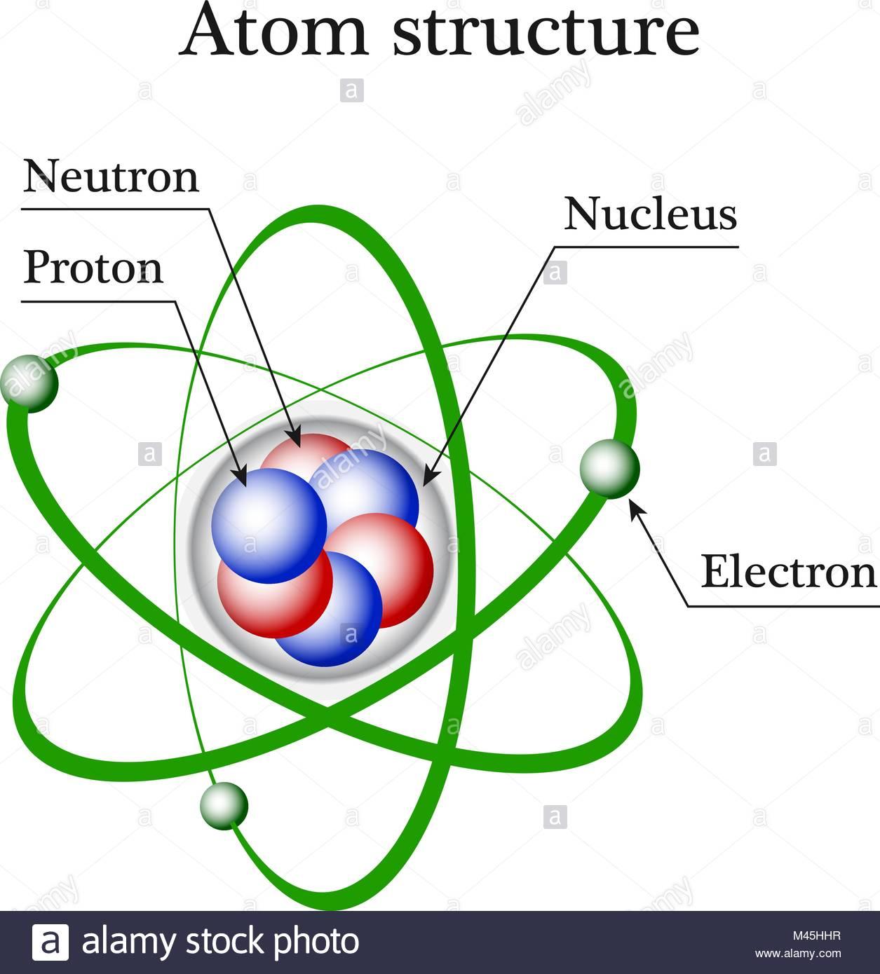 Atom structure stock vector art illustration vector image atom structure stock vector ccuart Images