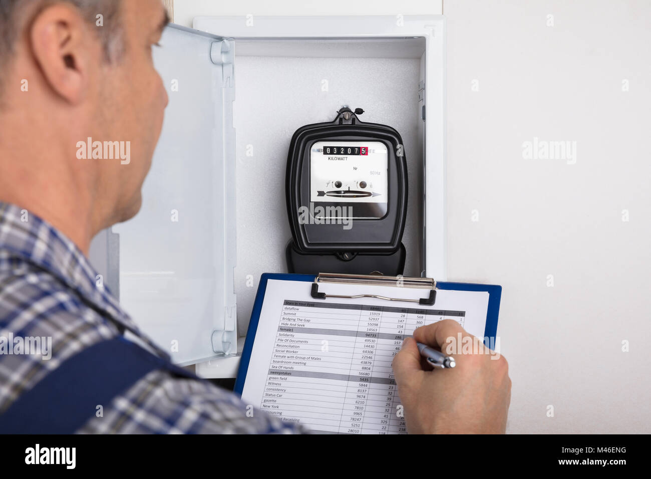 A degree for meter readers essay
