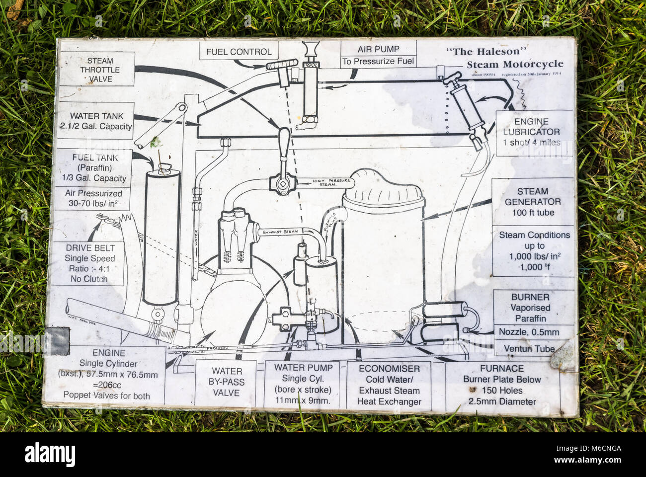 Circuit diagram stock photos circuit diagram stock images alamy the haleson steam motorcycle circuit diagram stock image pooptronica
