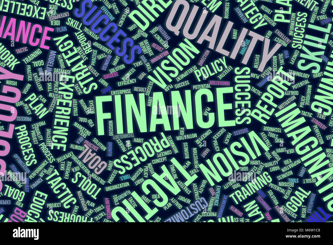 Finance Business Conceptual Word Cloud For Design Wallpaper Texture Or Background