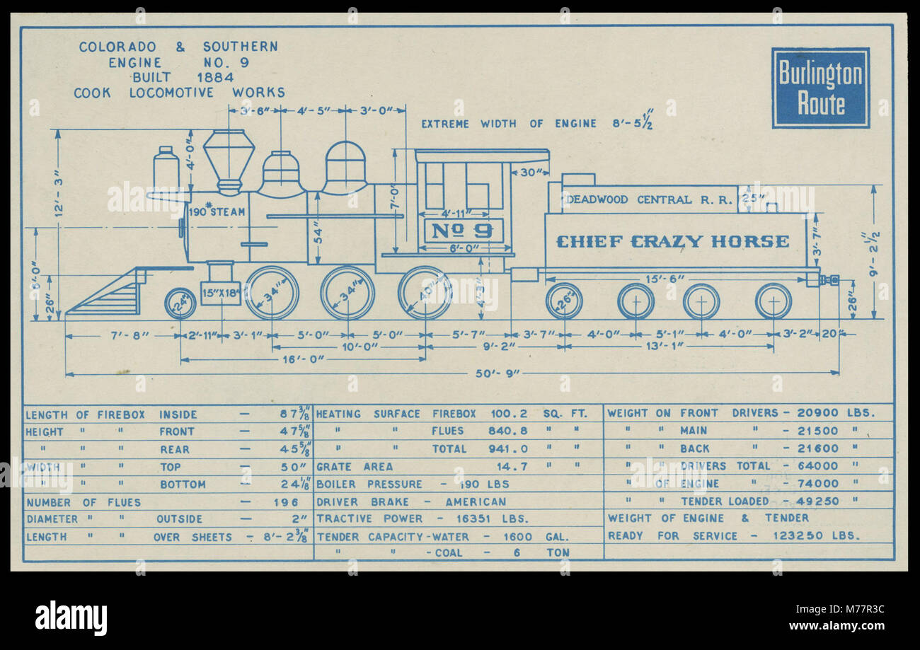 Chief Crazy Horse Engine Blueprint Nby 2826 Stock Photo 176578064 Diagram