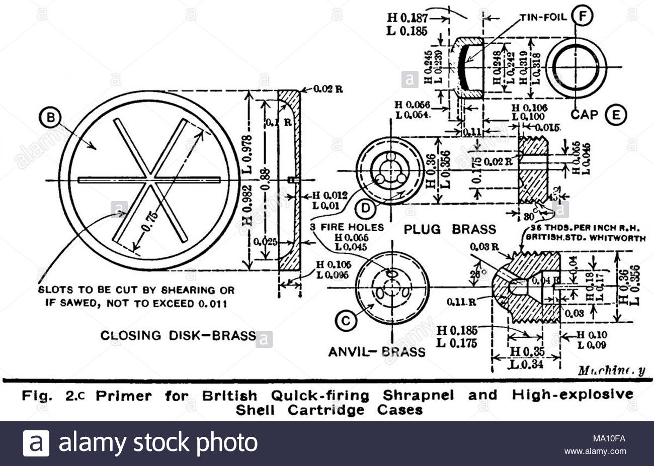 Primer cartridge stock photos primer cartridge stock images alamy diagram 2c of cartridge case and primer for british 18 pounder field gun world war pooptronica Image collections