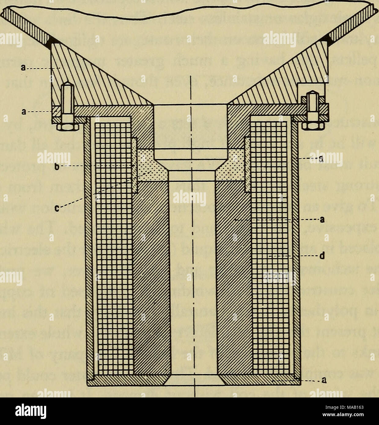 Earth, sky, and sea . Fig. 17. Magnetic valve controlling the ...