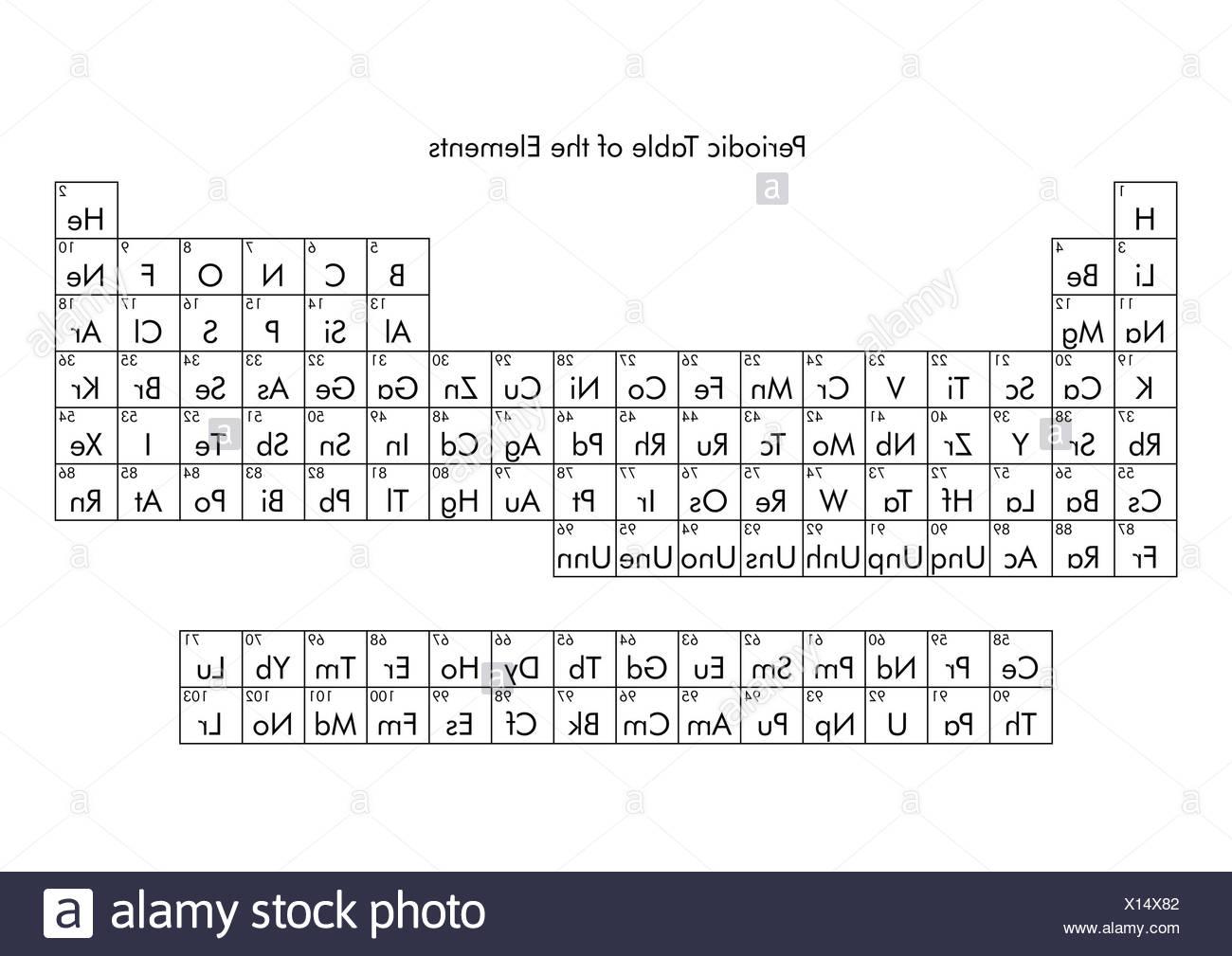 Liquid gas chemistry solid periodical periodic fluid elements liquid gas chemistry solid periodical periodic fluid elements table urtaz Image collections