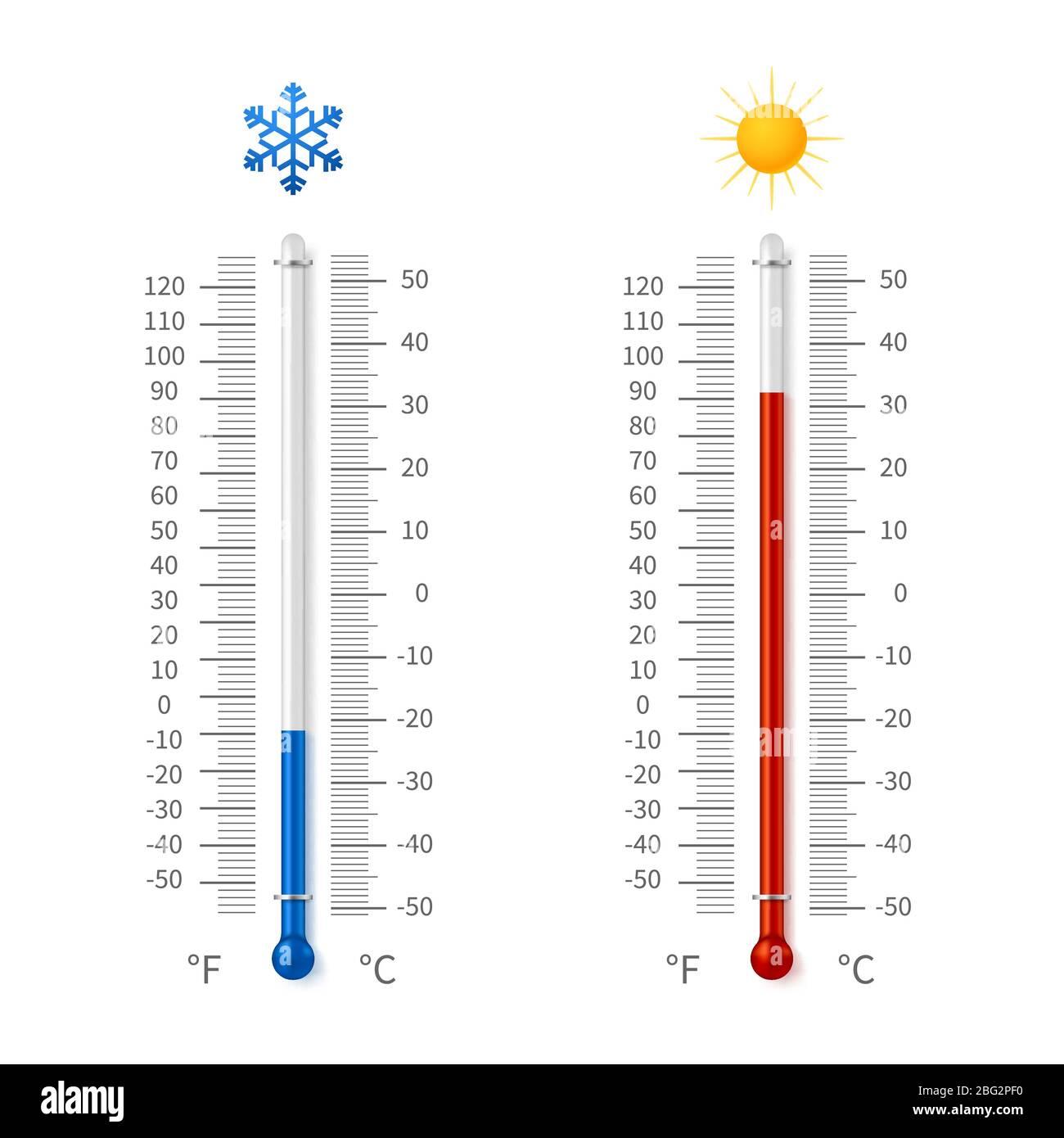 Symbole für die Temperatur bei heißem und kaltem Wetter ...