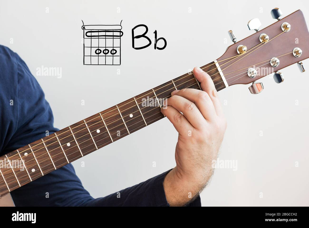 Learn Guitar   Mann in einem dunkelblauen Hemd spielen ...