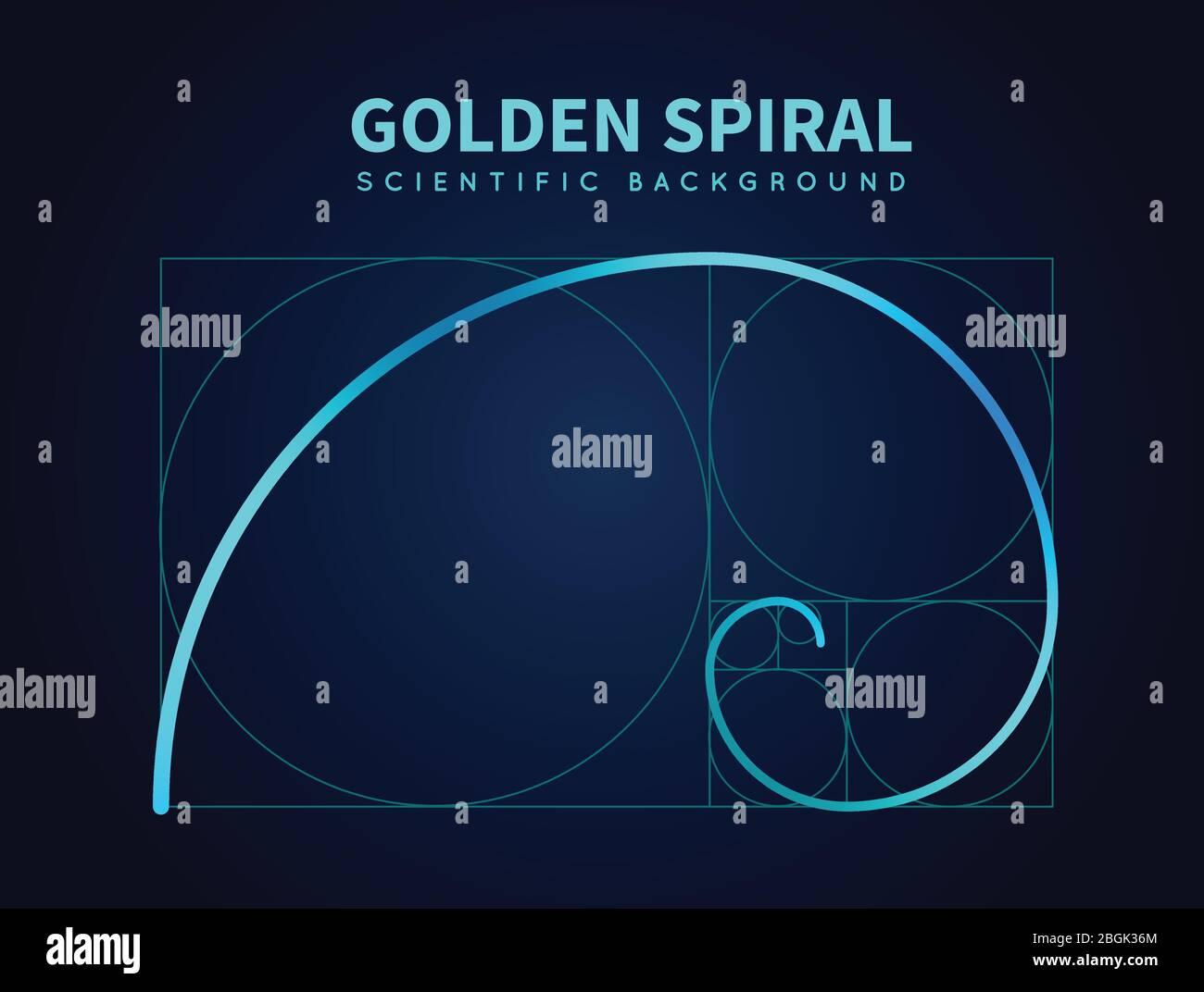 Fibonacci Regel