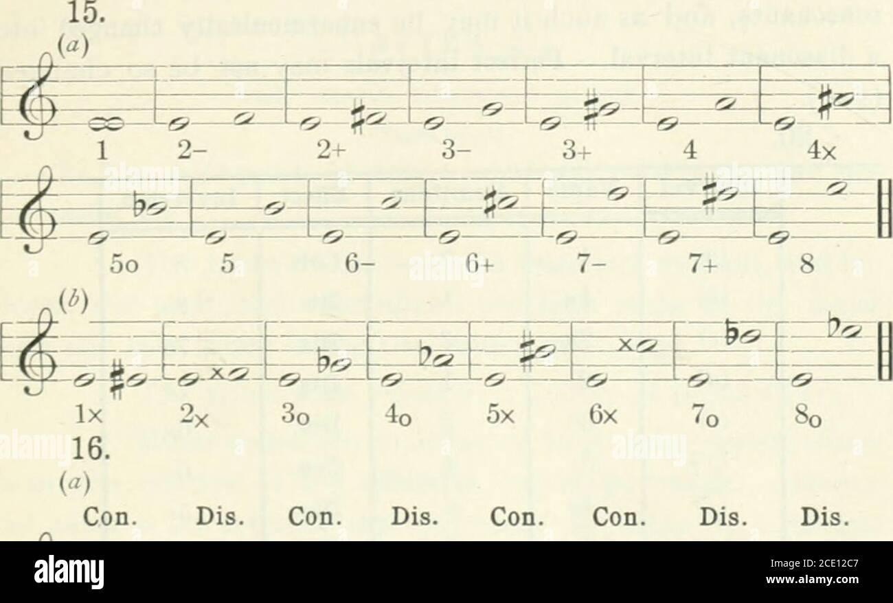 Eine Abhandlung über Harmonie, mit Übungen. 20. B scharf, die ...