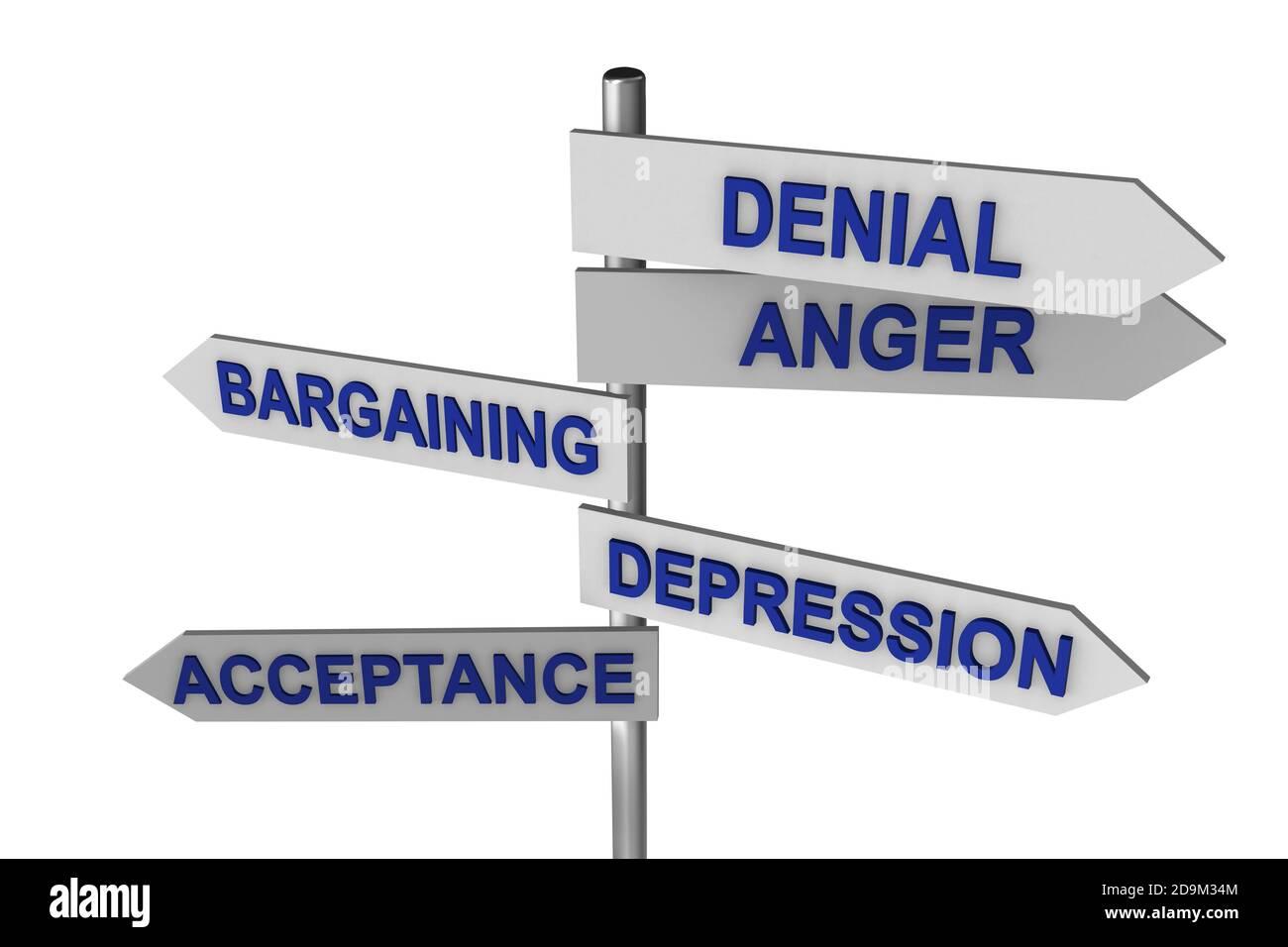 7 phasen der trauer