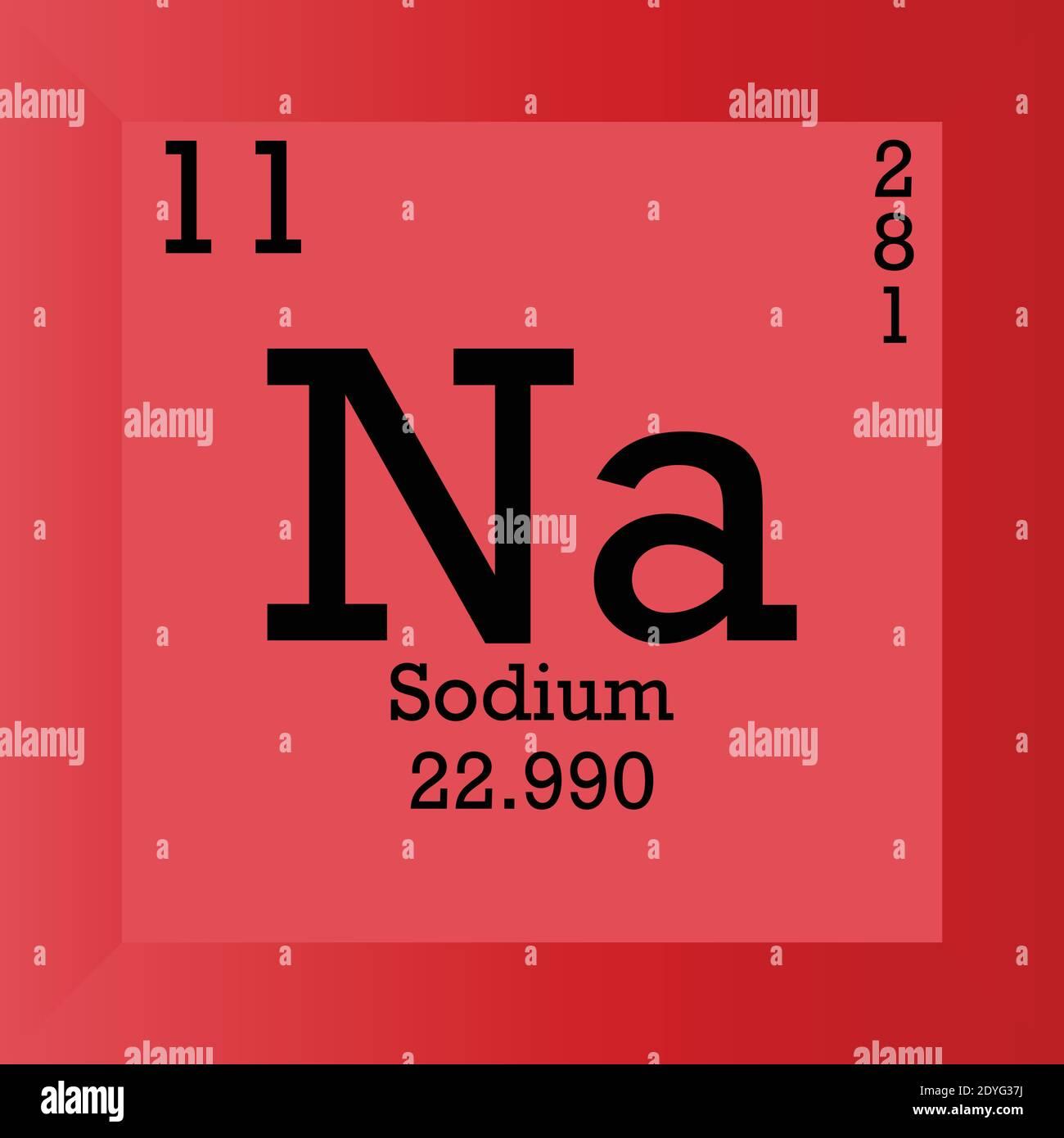 Na Natrium – Periodensystem Für Chemische Elemente ...