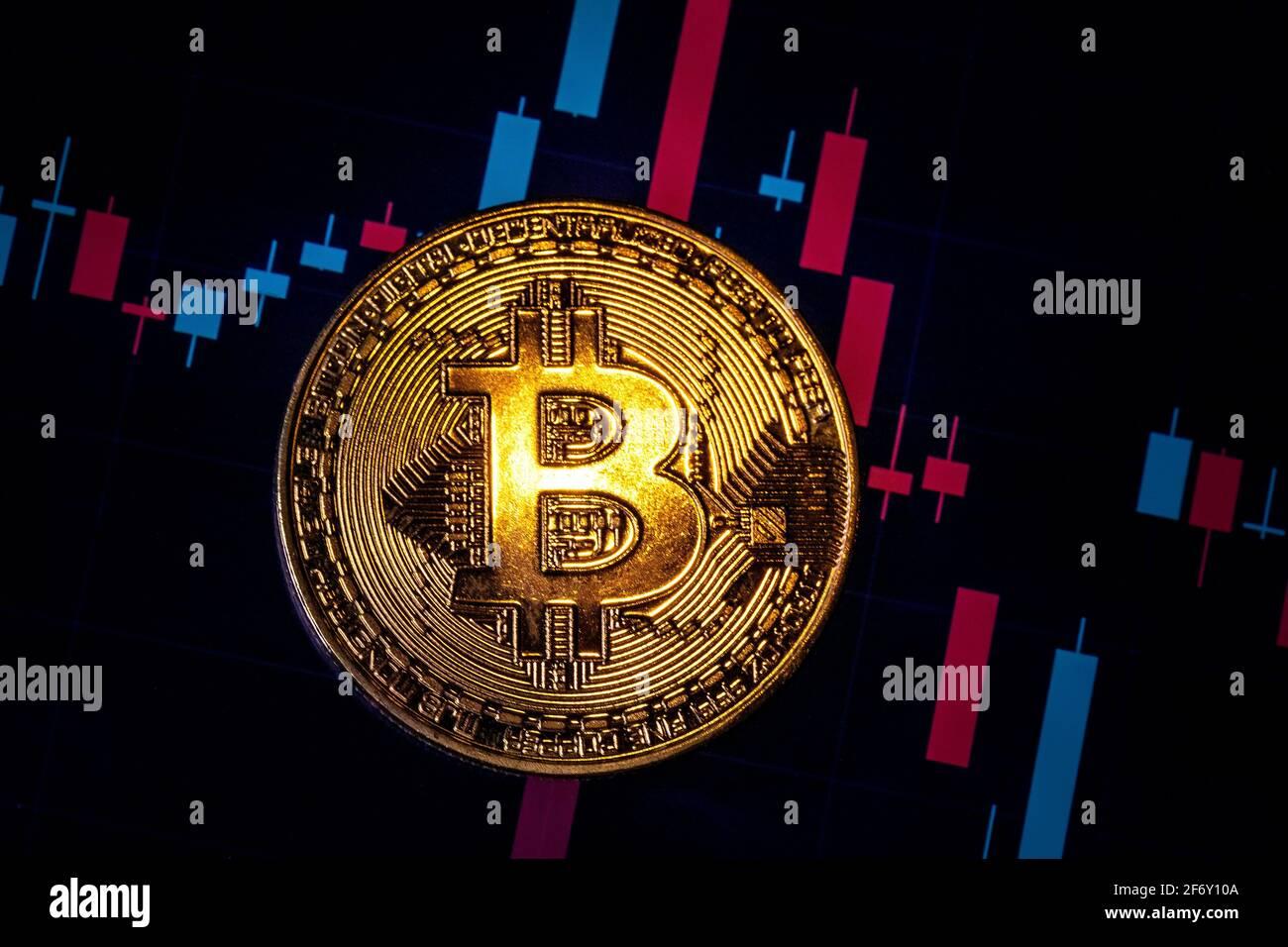 kryptowährungsmünze investieren warum binäre optionen betrug sind und du nach 50 trades pleite bist