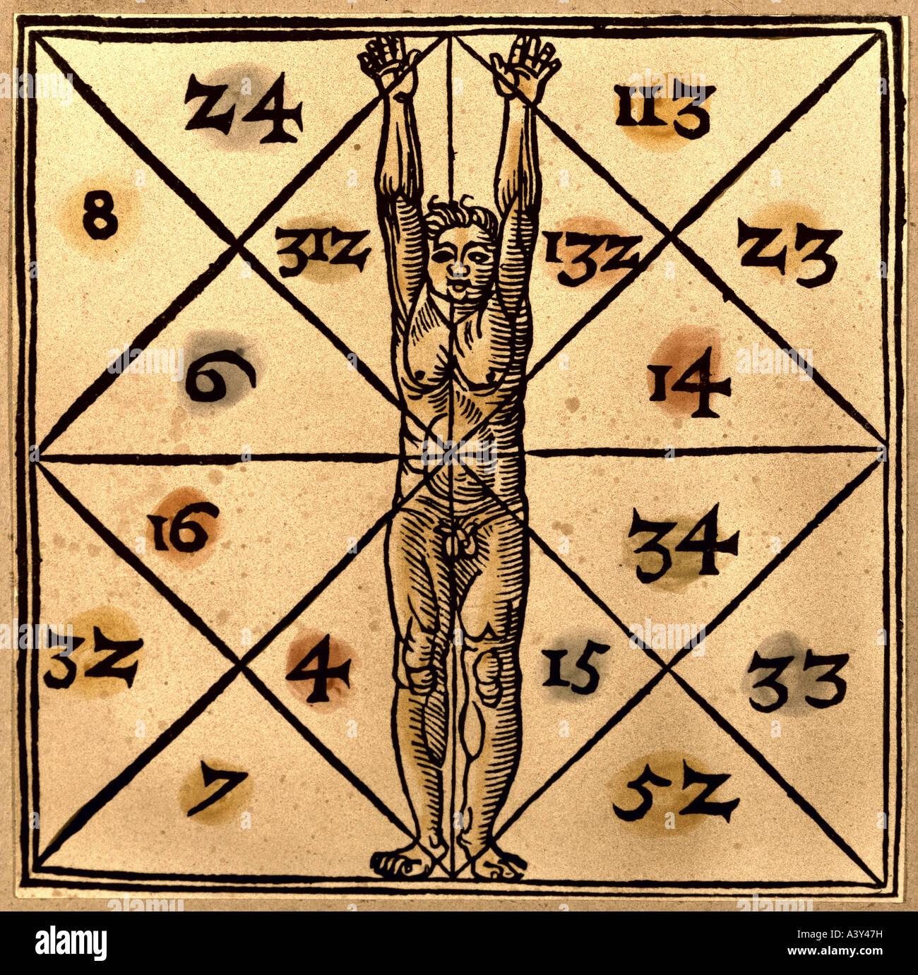 Aberglaube, Magie Reihen von Zahlen, Makrokosmischen Korrespondenten zu den Körperteilen und der inneren Organe, Stockbild