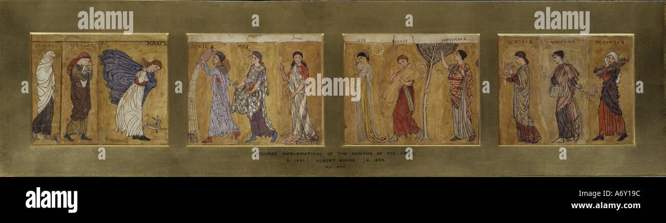 Zwölf Figuren. Sinnbildliche Entwürfe für Monate des Jahres durch Albert Joseph Moore. UK, Mitte des 19. Jahrhunderts. Stockbild