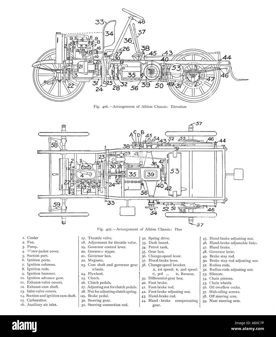 Tolle Diagramm Des Automotors Fotos - Elektrische Schaltplan-Ideen ...