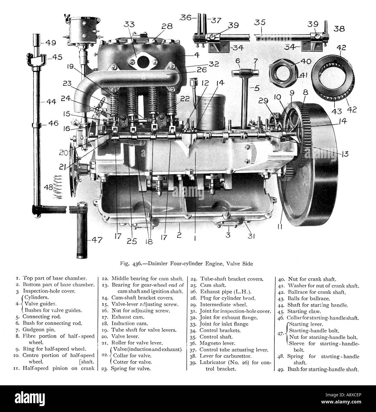 Erfreut Automotor Diagramm Bilder - Schaltplan Serie Circuit ...