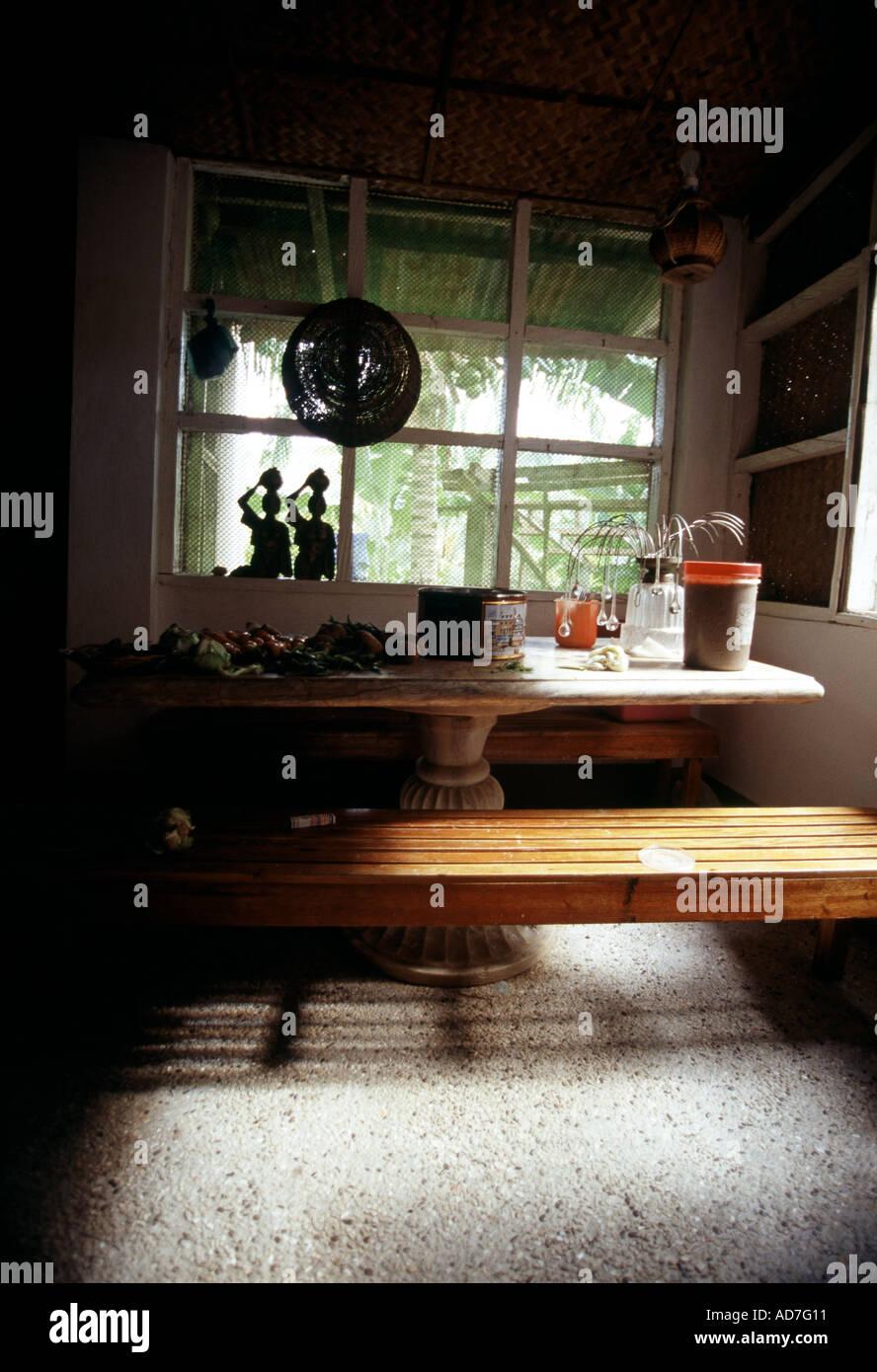 Charmant Küche Designs Bilder Philippinen Galerie - Küche Set Ideen ...