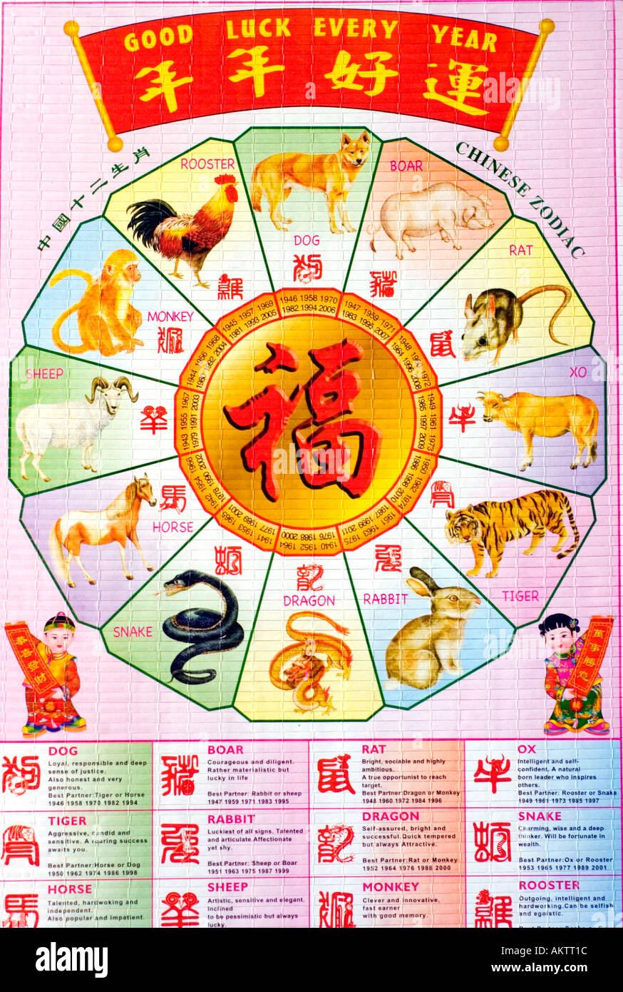 Chinesischen astrologischen Kalender mit Bilder von verschiedenen ...