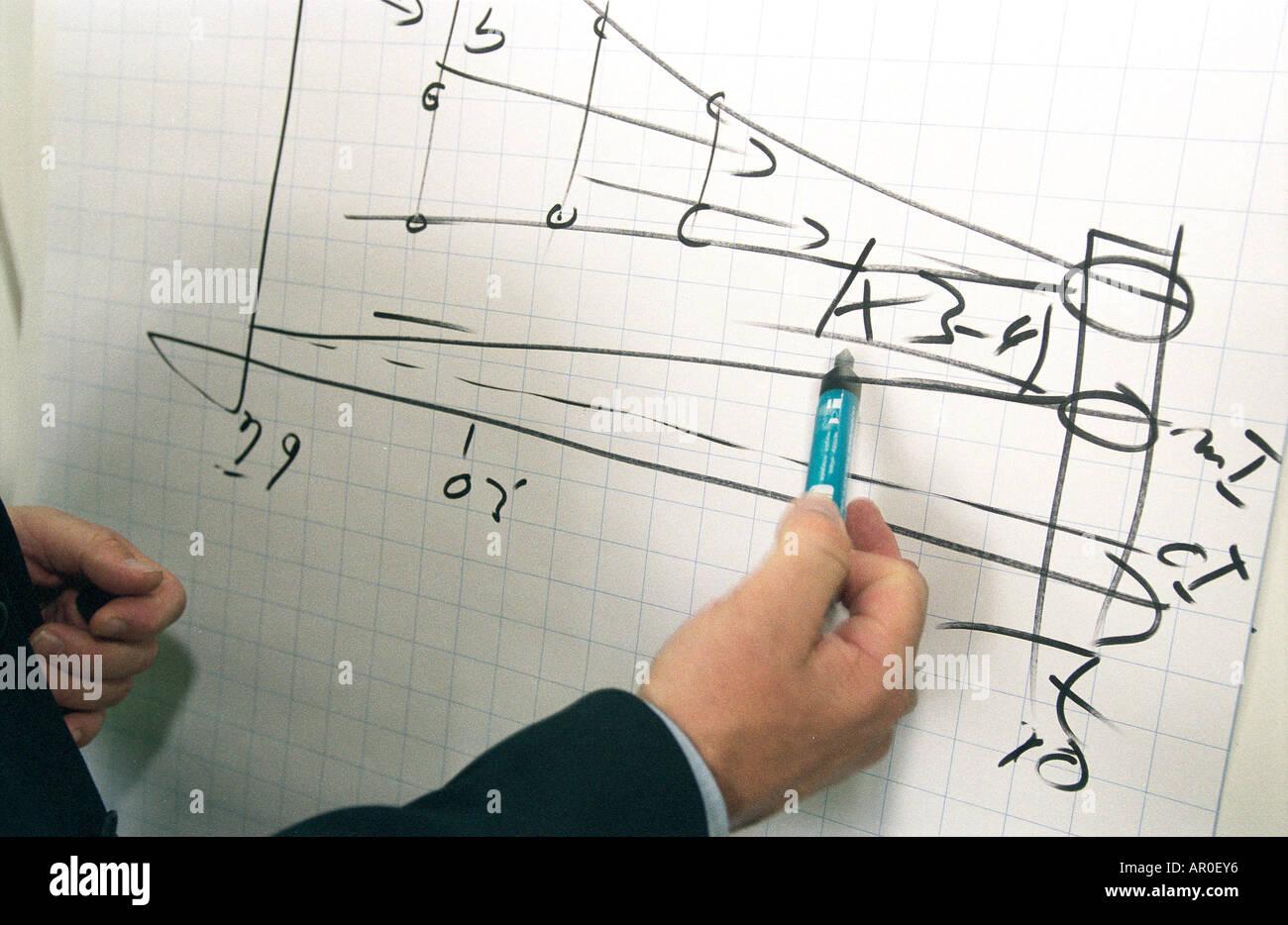 Fantastisch 90 Zeichnen Diagramm Foto Inspirationen Ideen ...