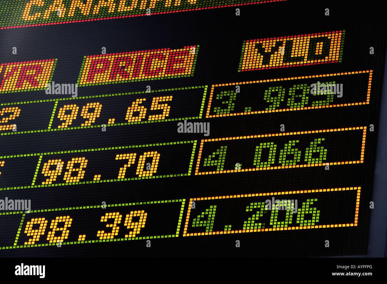 Bond Preise, Ertrag Stockbild