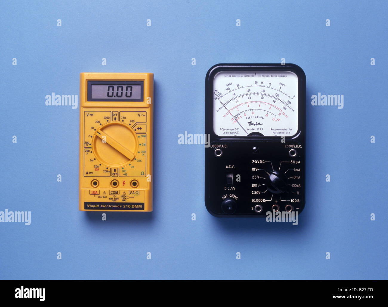 analoge und digitale Zähler nebeneinander Stockbild