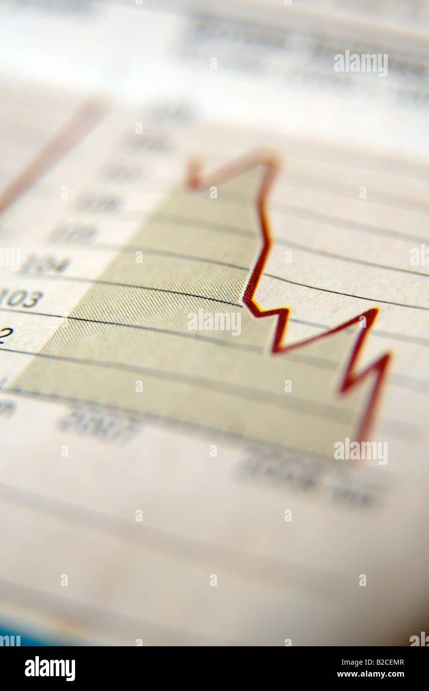 Foto von Schlagzeile über die Kreditklemme und Wirtschaftskrise und Rezession und sinkende Gewinne in einem Stockbild