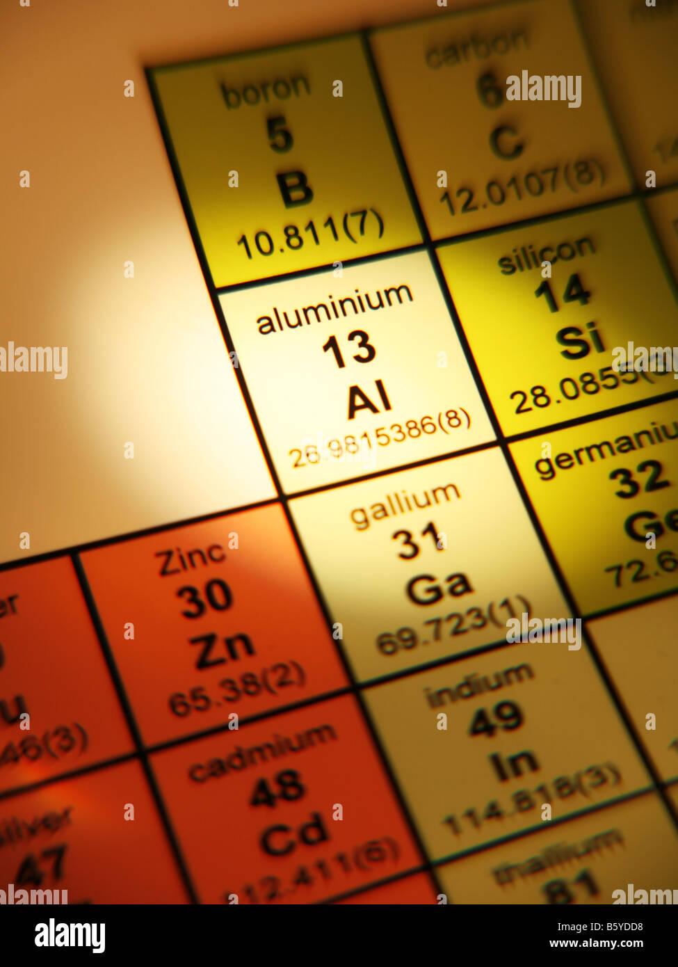 Periodensystem der Elemente Aluminium Stockbild