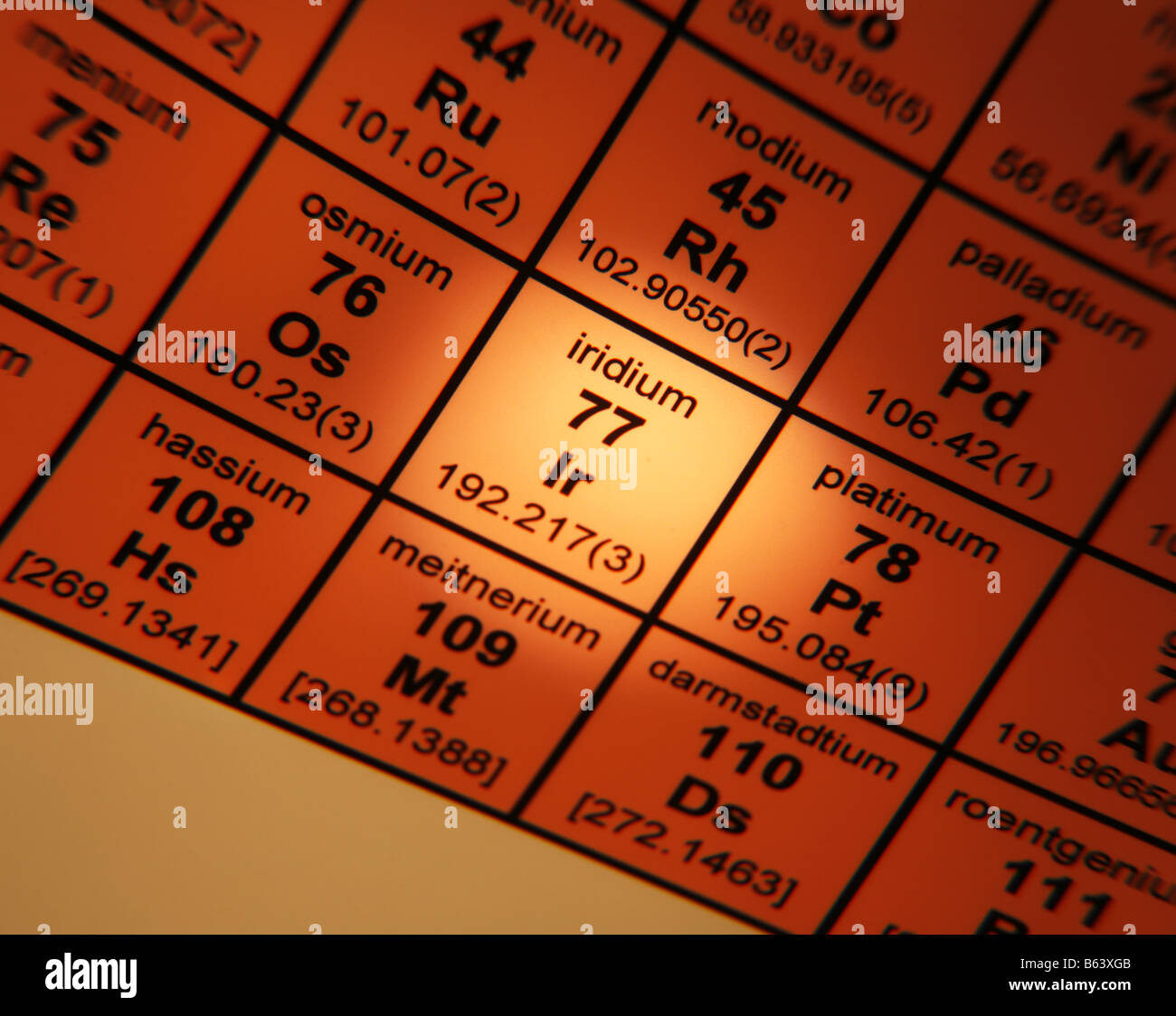 Periodensystem der Elemente iridium Stockbild
