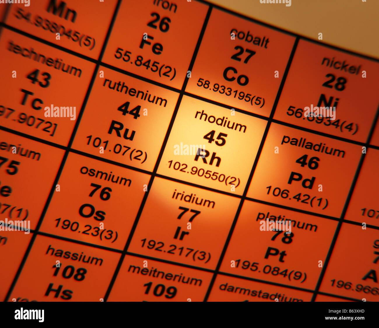 Periodensystem der Elemente Rhodium Stockbild