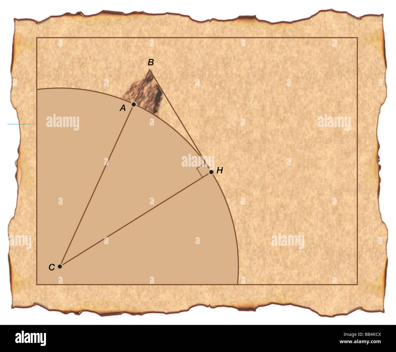 Mittelalterliche arabische Methode zur Messung der Erde. Stockbild