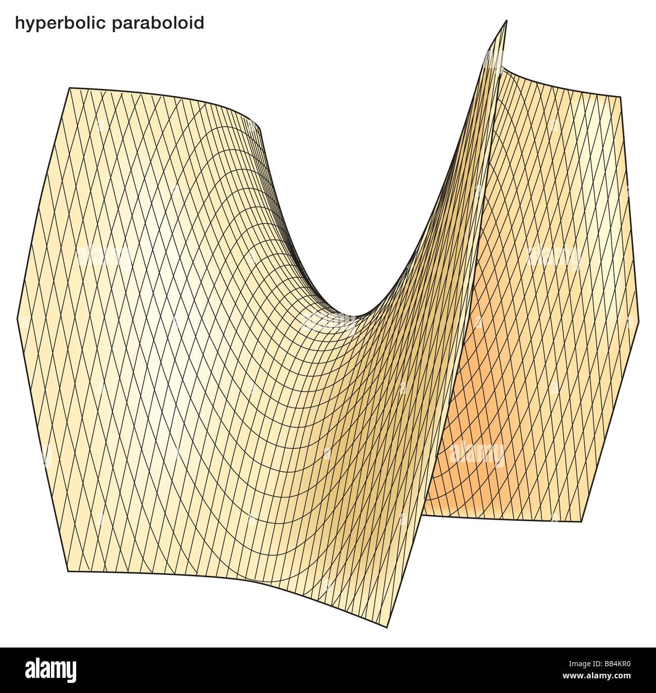 Ein Beispiel für einen hyperbolischen Paraboloids. Die Abbildung zeigt einen Teil der hyperbolischen Paraboloids Stockbild