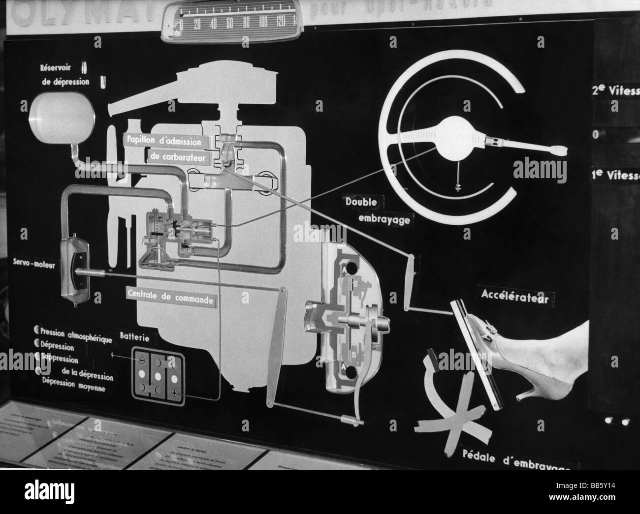 Technik, Motoren, Opel Rekord Laufwerk Diagramm, Auto-Salon ...
