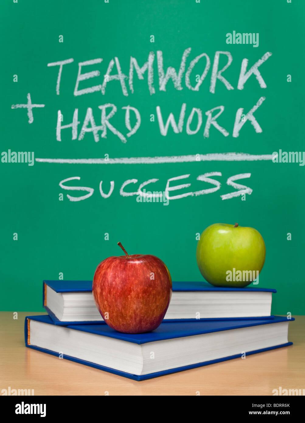 Eine Tafel, beschreibt den Weg zum Erfolg. Stockbild